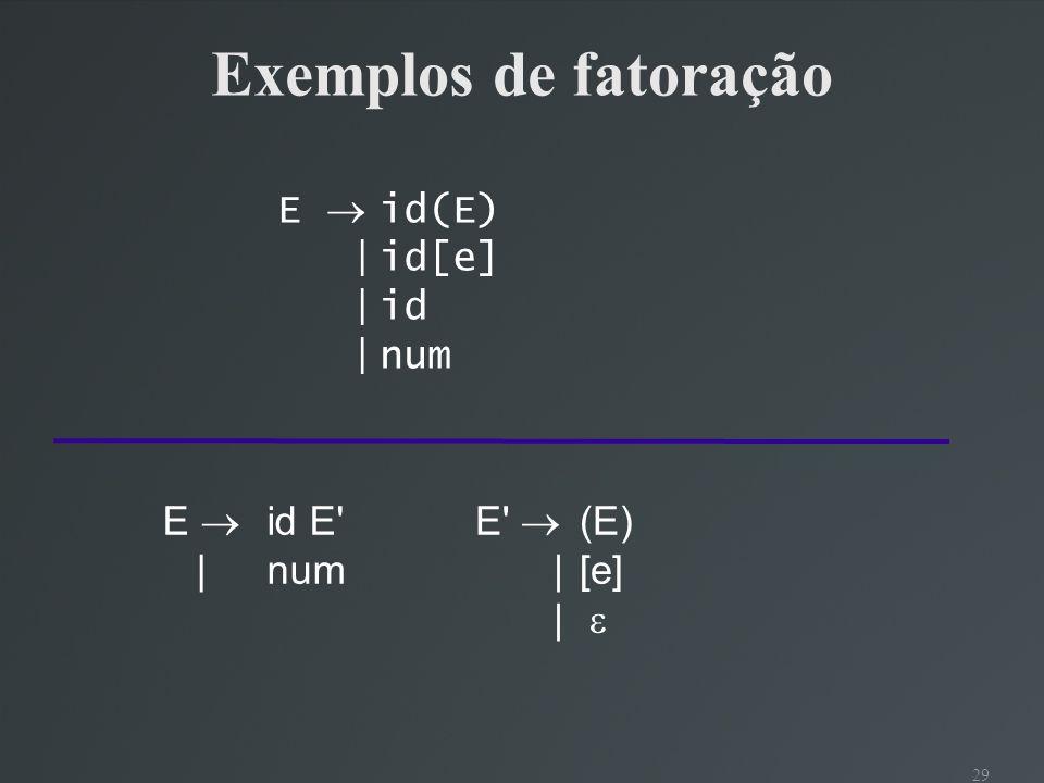 Exemplos de fatoração E  id(E) | id[e] | id | num E  id E | num